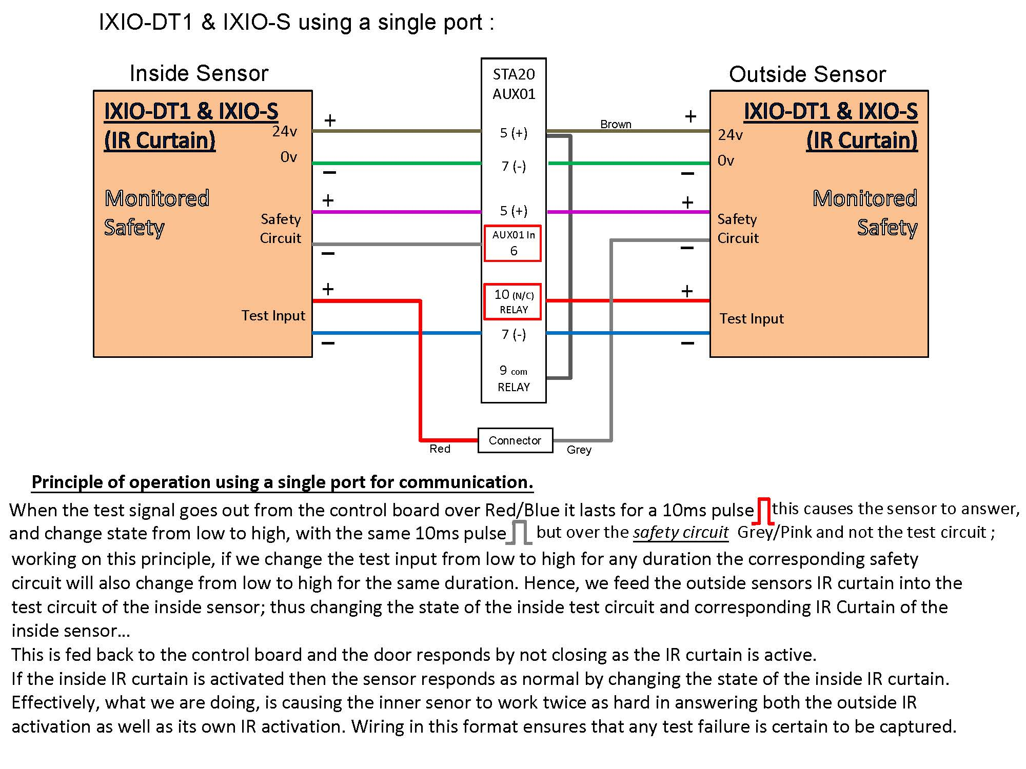 Wiring for BEA IXIO Monitored Sensors | Bea Wiring Diagrams |  | record UK Direct